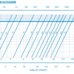 Auswahldiagramm-SB